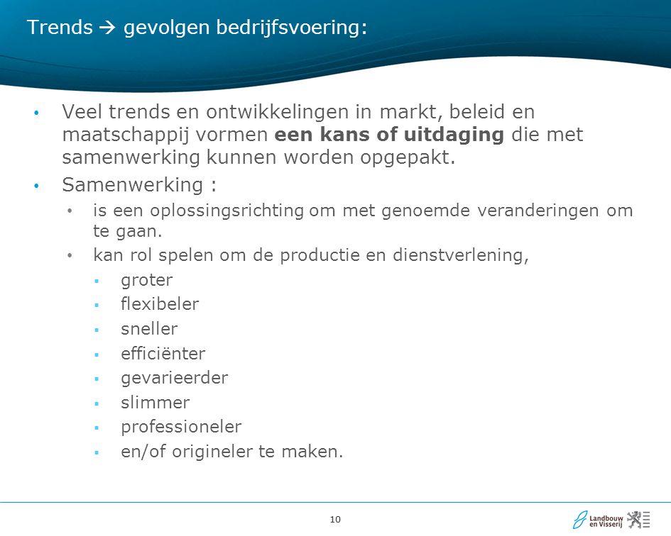 Trends  gevolgen bedrijfsvoering: