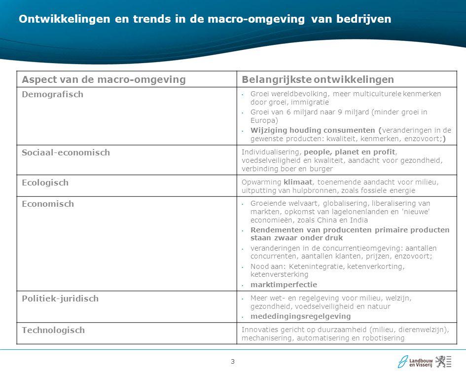 Ontwikkelingen en trends in de macro-omgeving van bedrijven