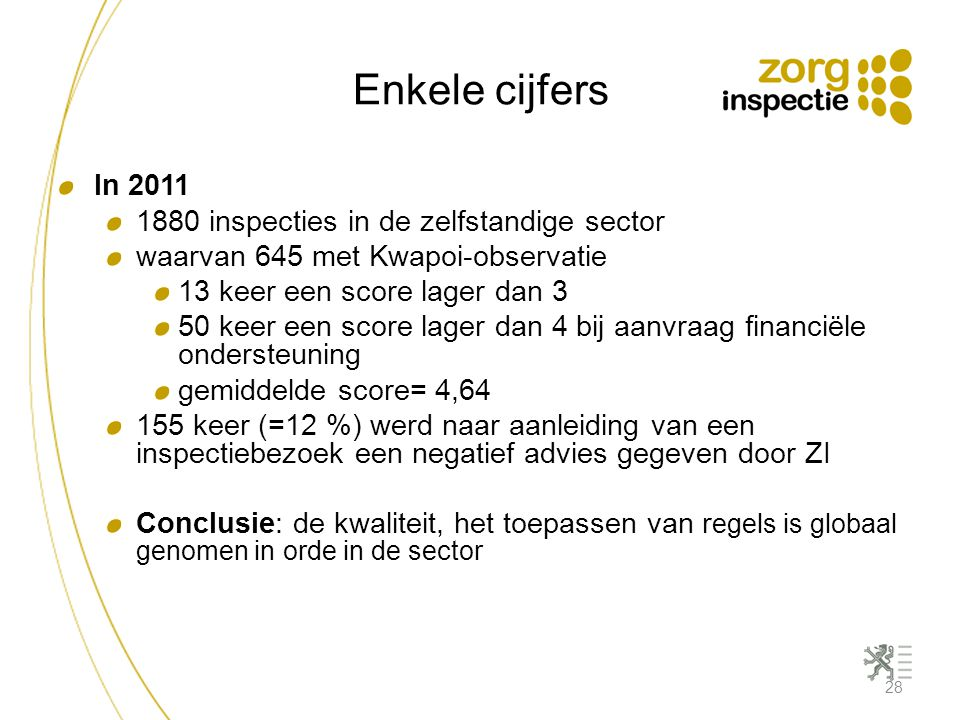 Enkele cijfers In 2011 1880 inspecties in de zelfstandige sector