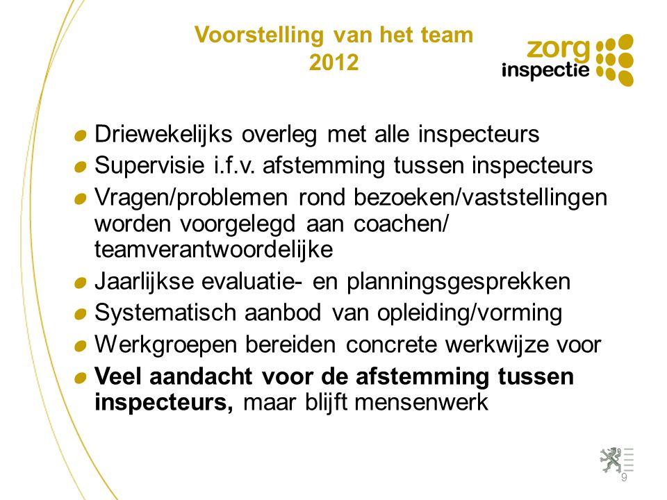 Voorstelling van het team 2012