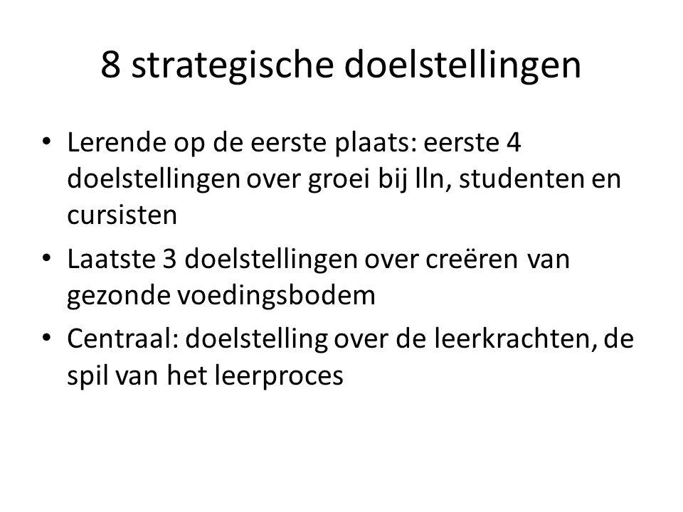 8 strategische doelstellingen