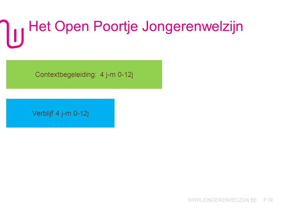 Het Open Poortje Jongerenwelzijn