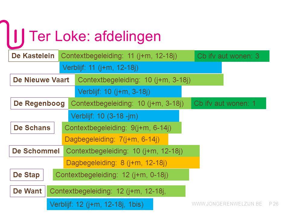 Ter Loke: afdelingen De Kastelein Contextbegeleiding: 11 (j+m, 12-18j)