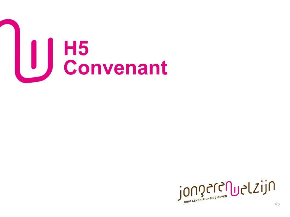 H5 Convenant