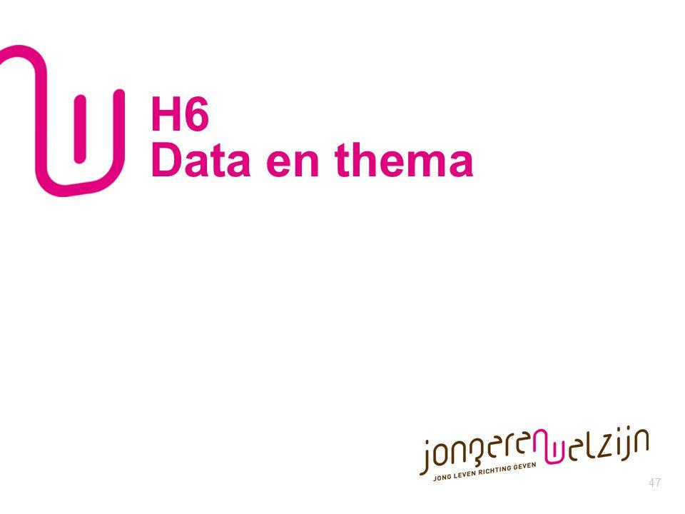 H6 Data en thema