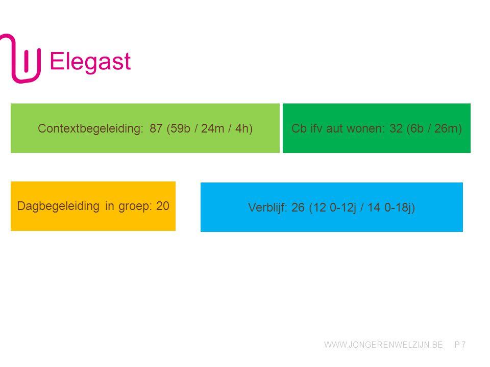 Elegast Contextbegeleiding: 87 (59b / 24m / 4h)