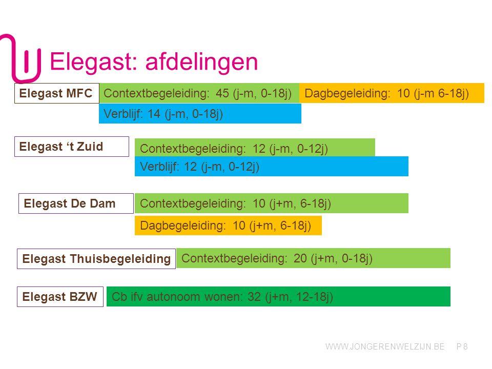 Elegast: afdelingen Elegast MFC Contextbegeleiding: 45 (j-m, 0-18j)
