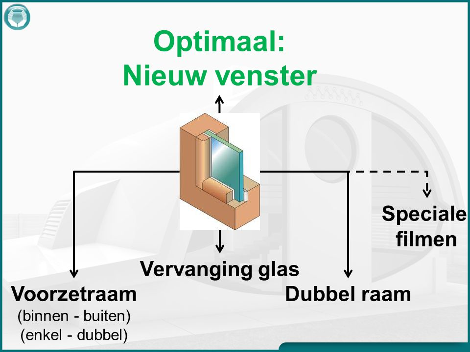 Optimaal: Nieuw venster