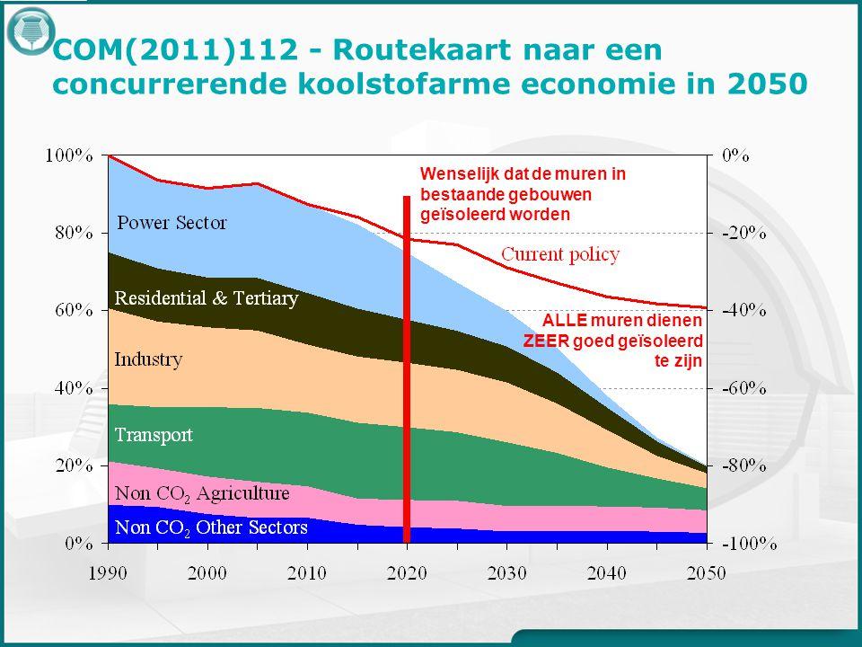 COM(2011)112 - Routekaart naar een concurrerende koolstofarme economie in 2050