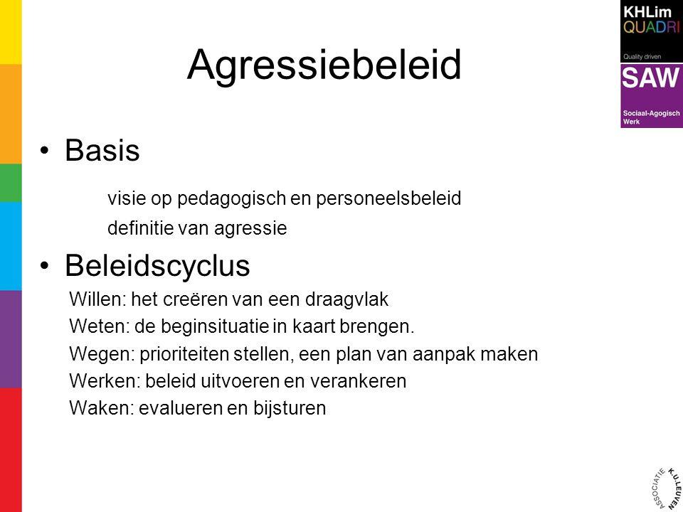 Agressiebeleid Basis visie op pedagogisch en personeelsbeleid