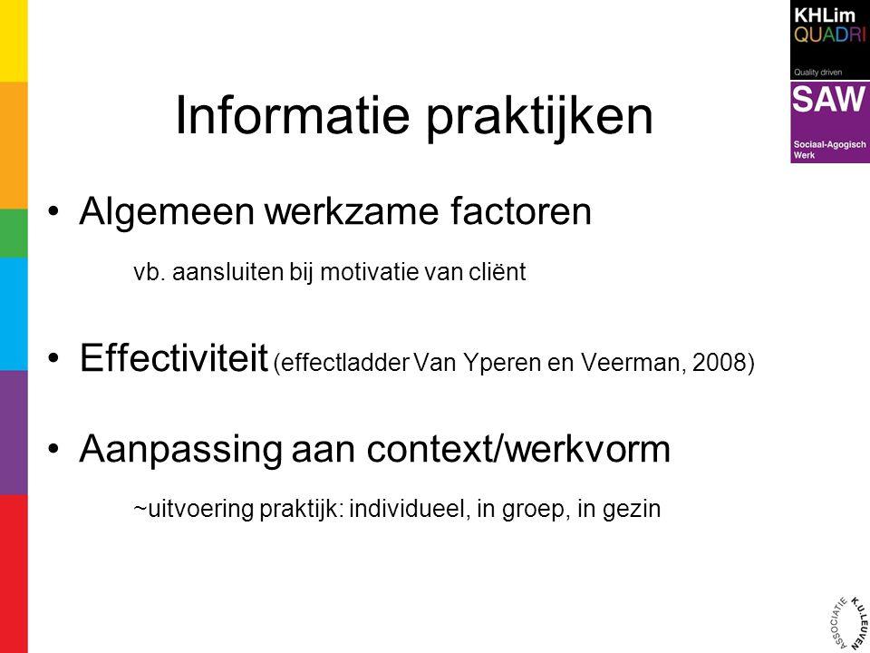 Informatie praktijken
