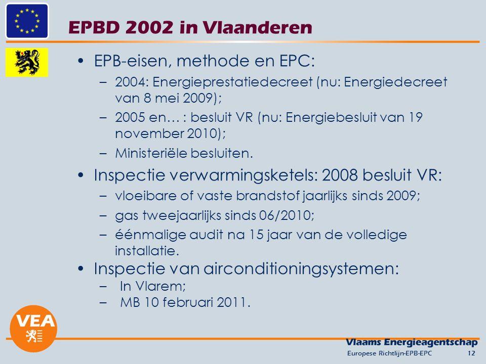 EPBD 2002 in Vlaanderen EPB-eisen, methode en EPC: