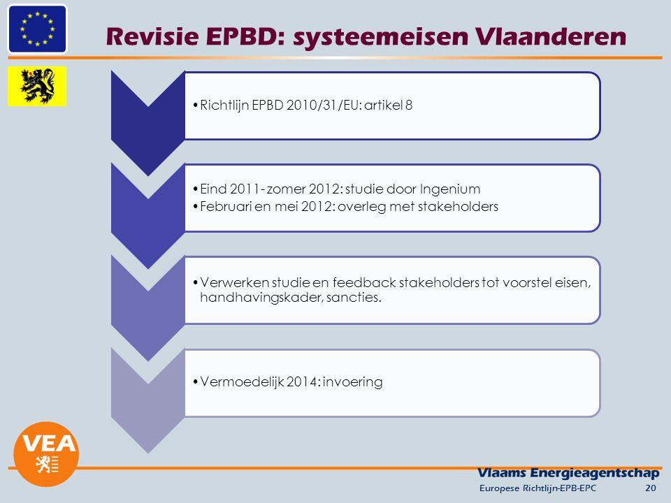 Revisie EPBD: systeemeisen Vlaanderen