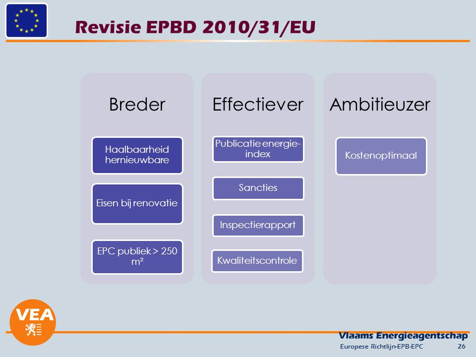 Revisie EPBD 2010/31/EU Breder Effectiever Ambitieuzer