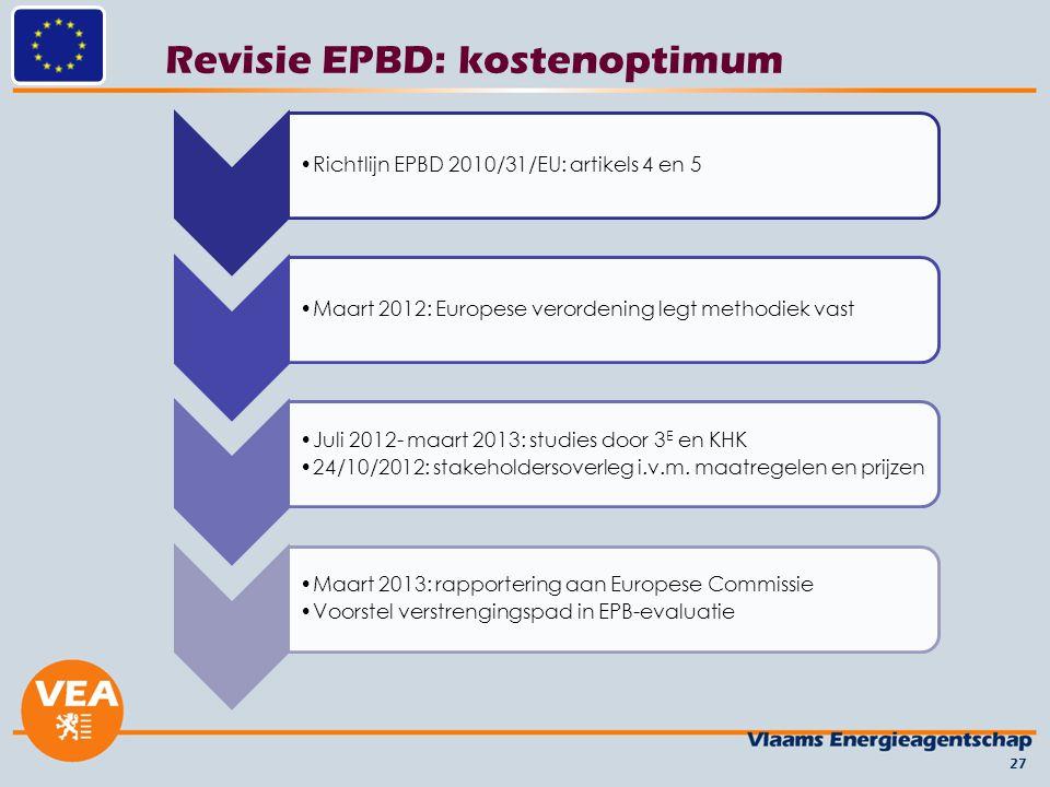 Revisie EPBD: kostenoptimum