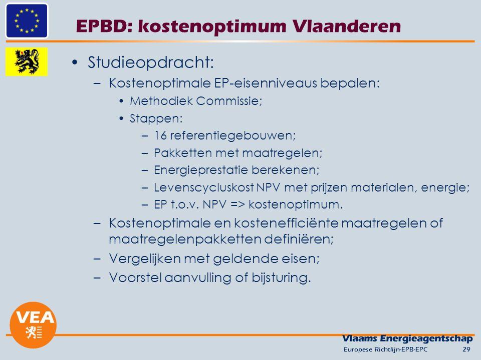 EPBD: kostenoptimum Vlaanderen