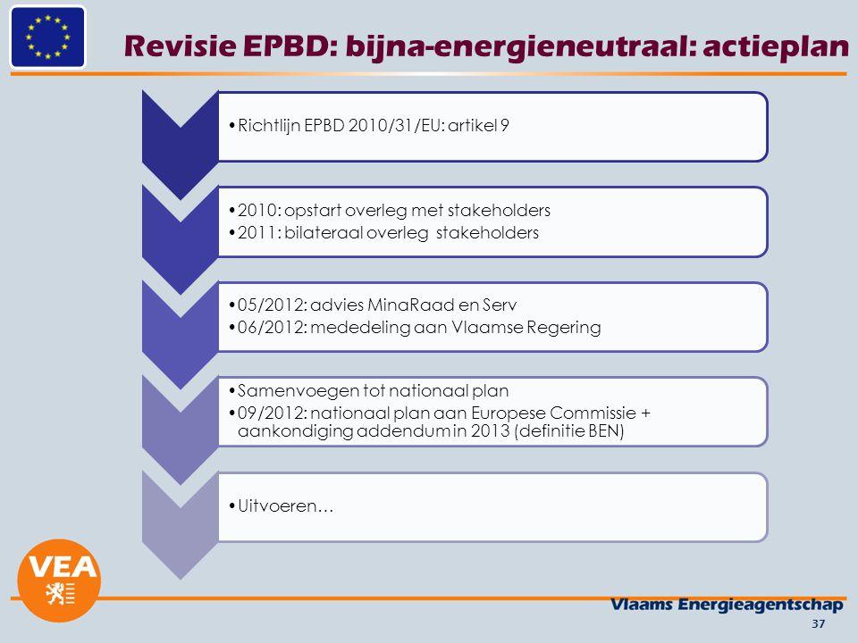 Revisie EPBD: bijna-energieneutraal: actieplan