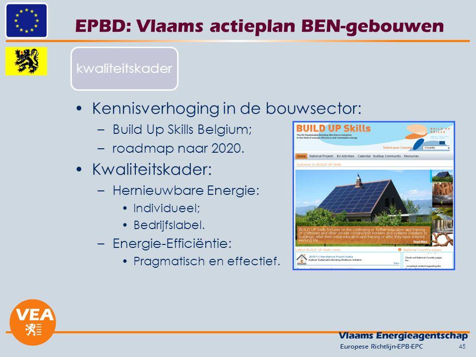 EPBD: Vlaams actieplan BEN-gebouwen