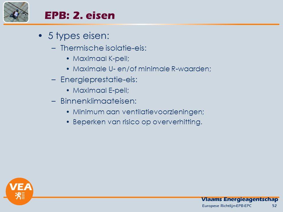 EPB: 2. eisen 5 types eisen: Thermische isolatie-eis: