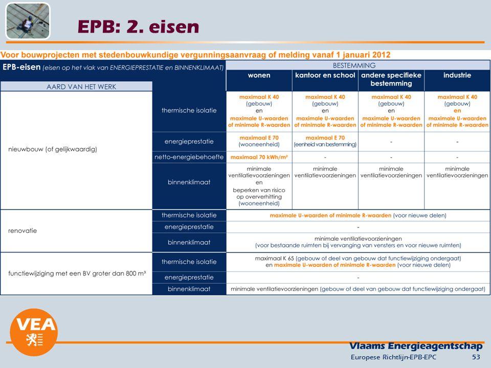 EPB: 2. eisen versie juni 2012 Europese Richtlijn-EPB-EPC