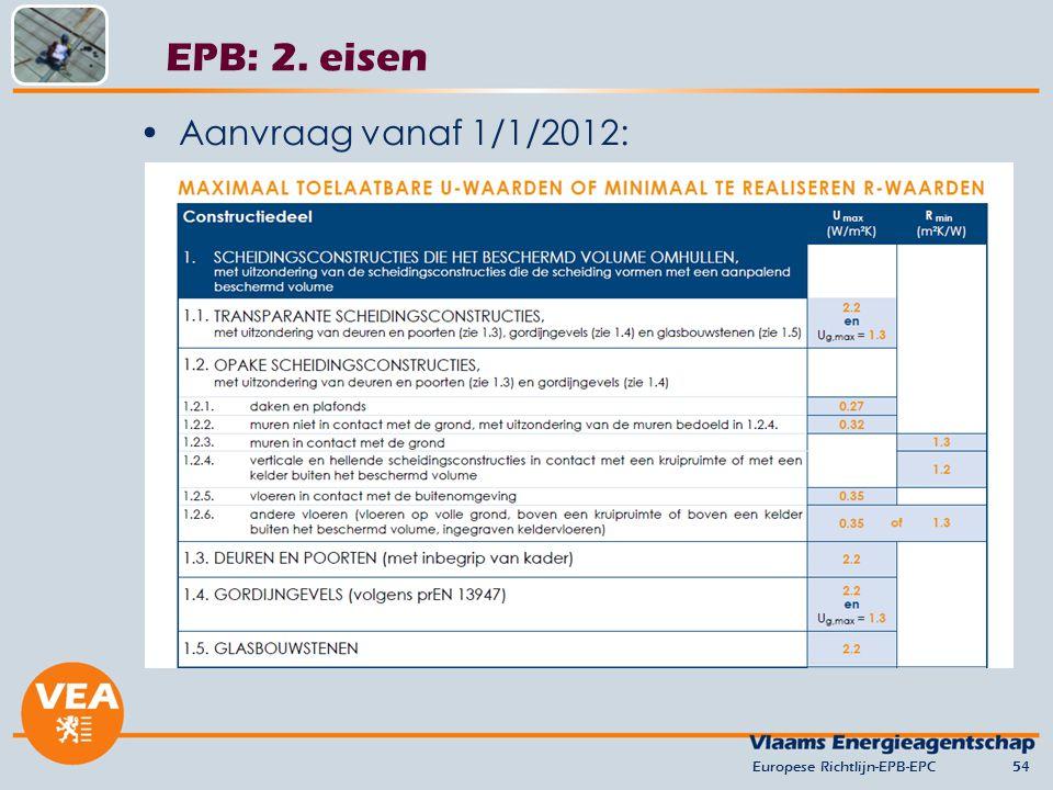 EPB: 2. eisen Aanvraag vanaf 1/1/2012: Europese Richtlijn-EPB-EPC