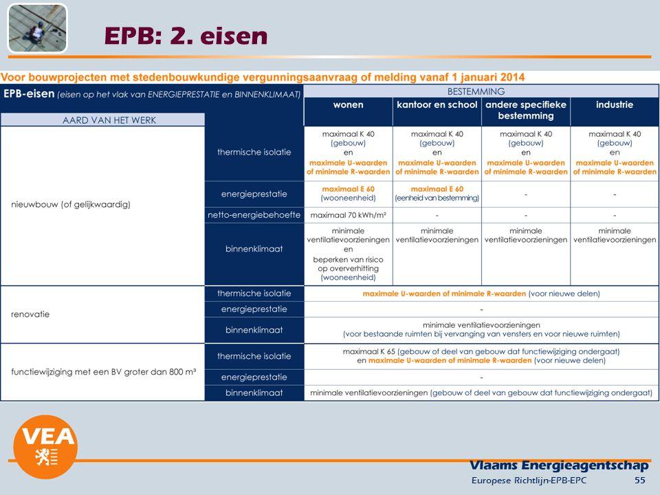 EPB: 2. eisen Europese Richtlijn-EPB-EPC