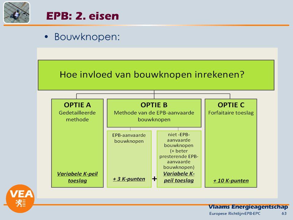 EPB: 2. eisen Bouwknopen: versie juni 2012 Europese Richtlijn-EPB-EPC