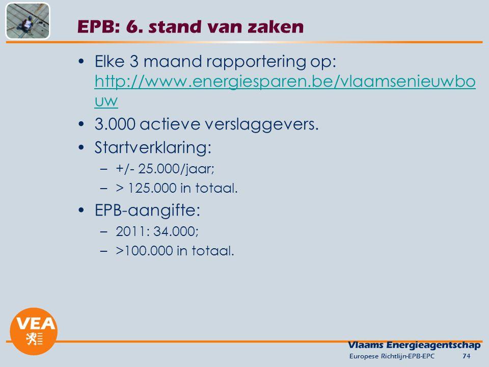 versie juni 2012 EPB: 6. stand van zaken. Elke 3 maand rapportering op: http://www.energiesparen.be/vlaamsenieuwbouw.