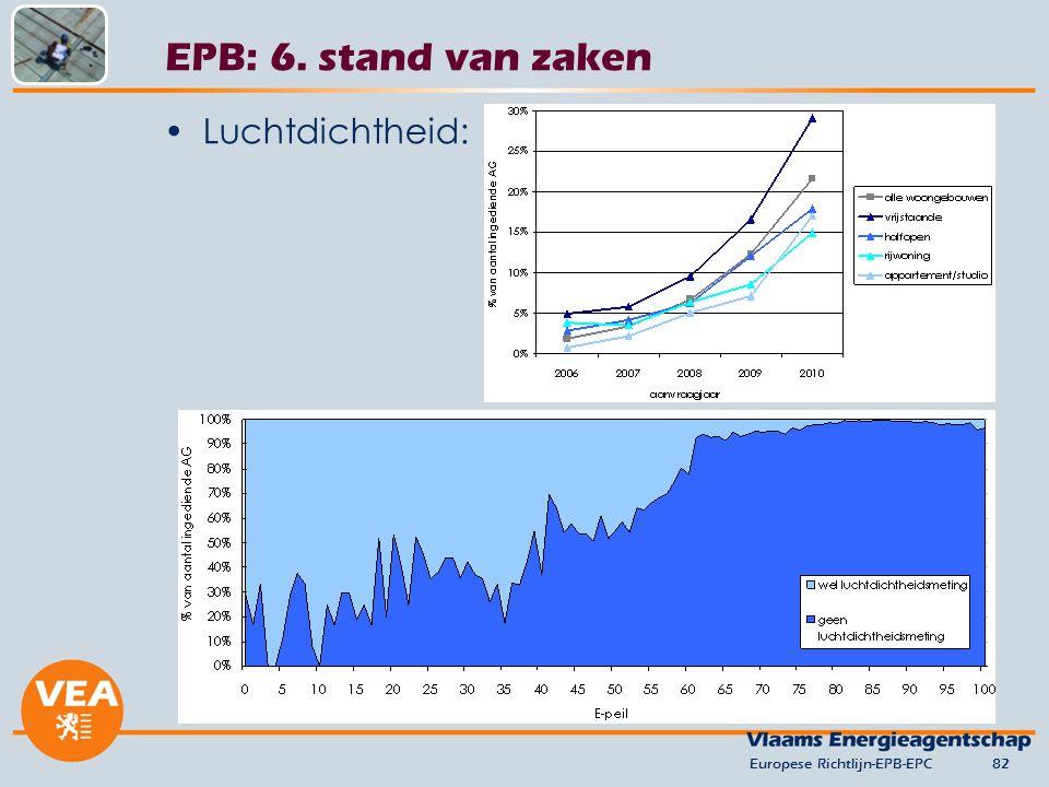 EPB: 6. stand van zaken Luchtdichtheid: versie juni 2012