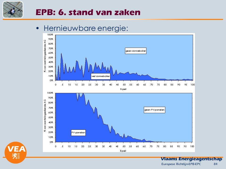 EPB: 6. stand van zaken Hernieuwbare energie: versie juni 2012