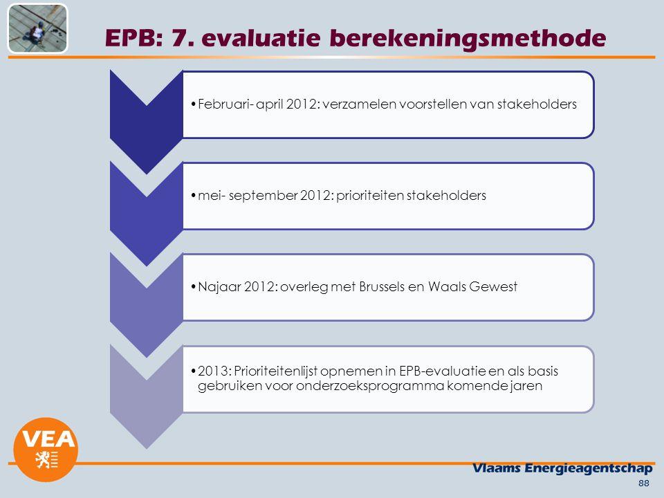 EPB: 7. evaluatie berekeningsmethode