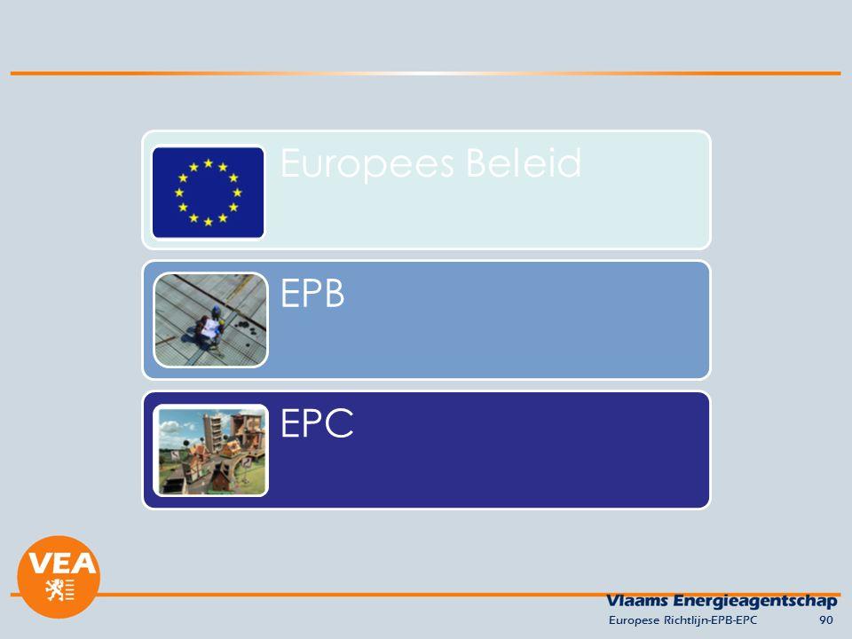Europees Beleid EPB EPC Europese Richtlijn-EPB-EPC
