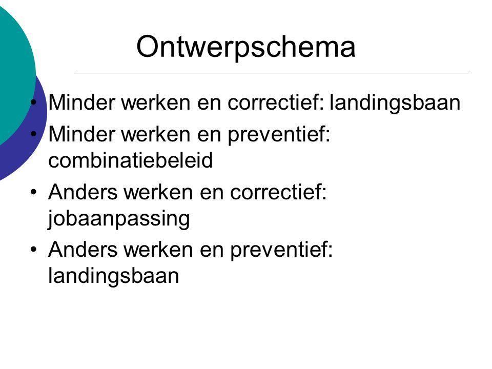 Ontwerpschema Minder werken en correctief: landingsbaan