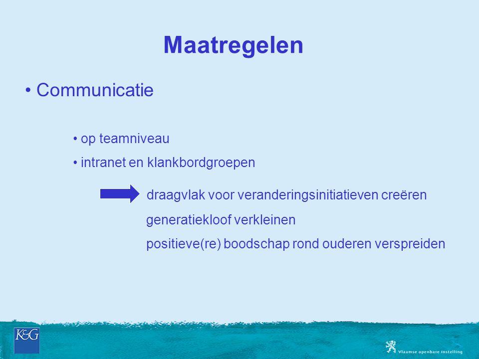 Maatregelen Communicatie