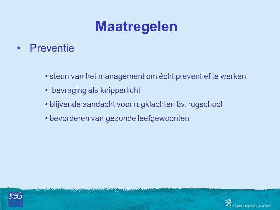 Maatregelen Preventie