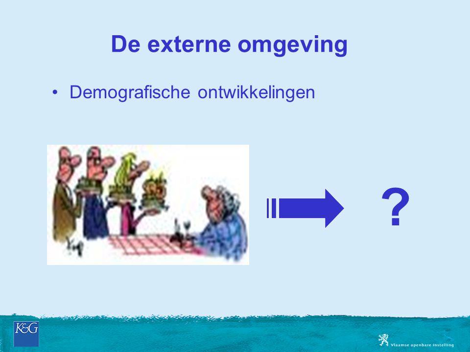 De externe omgeving Demografische ontwikkelingen