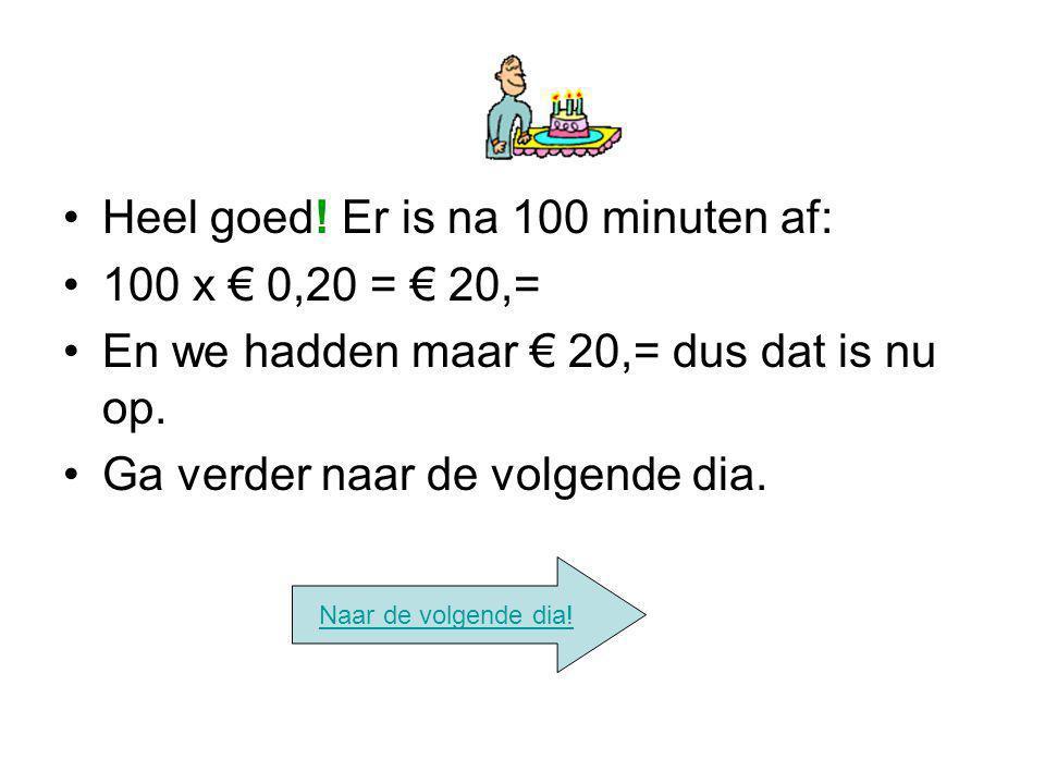 Heel goed! Er is na 100 minuten af: 100 x € 0,20 = € 20,=