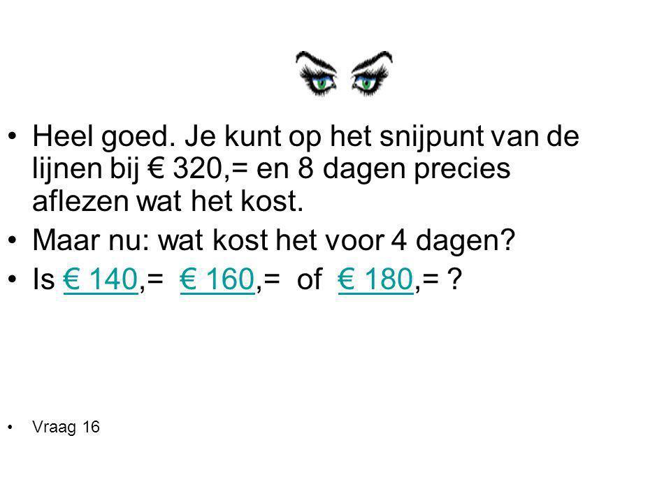Maar nu: wat kost het voor 4 dagen Is € 140,= € 160,= of € 180,=