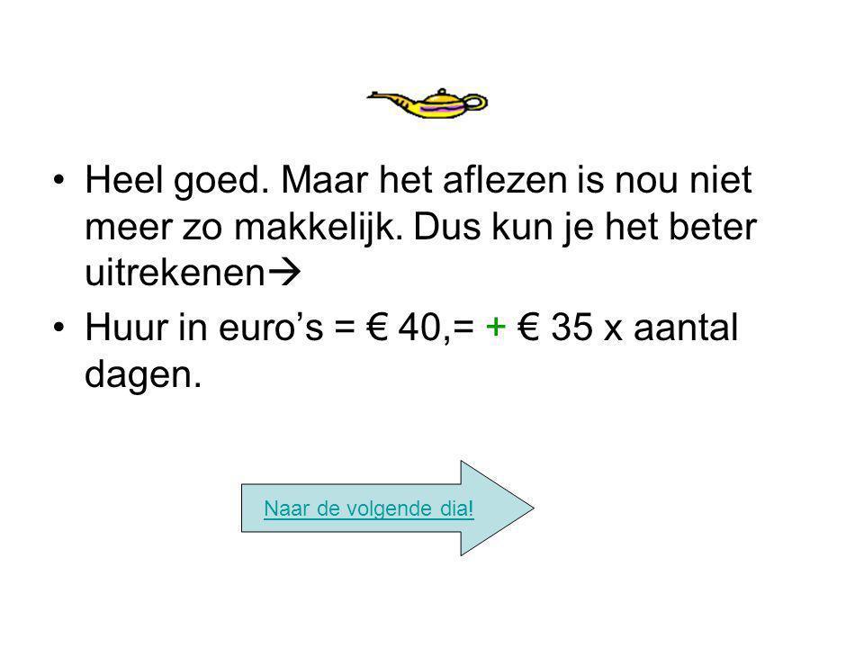 Huur in euro's = € 40,= + € 35 x aantal dagen.