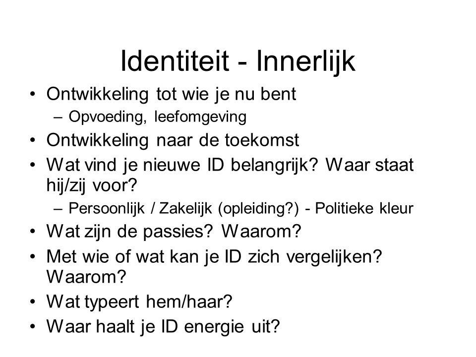 Identiteit - Innerlijk