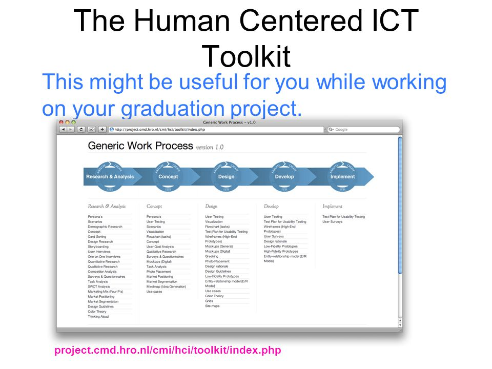 The Human Centered ICT Toolkit
