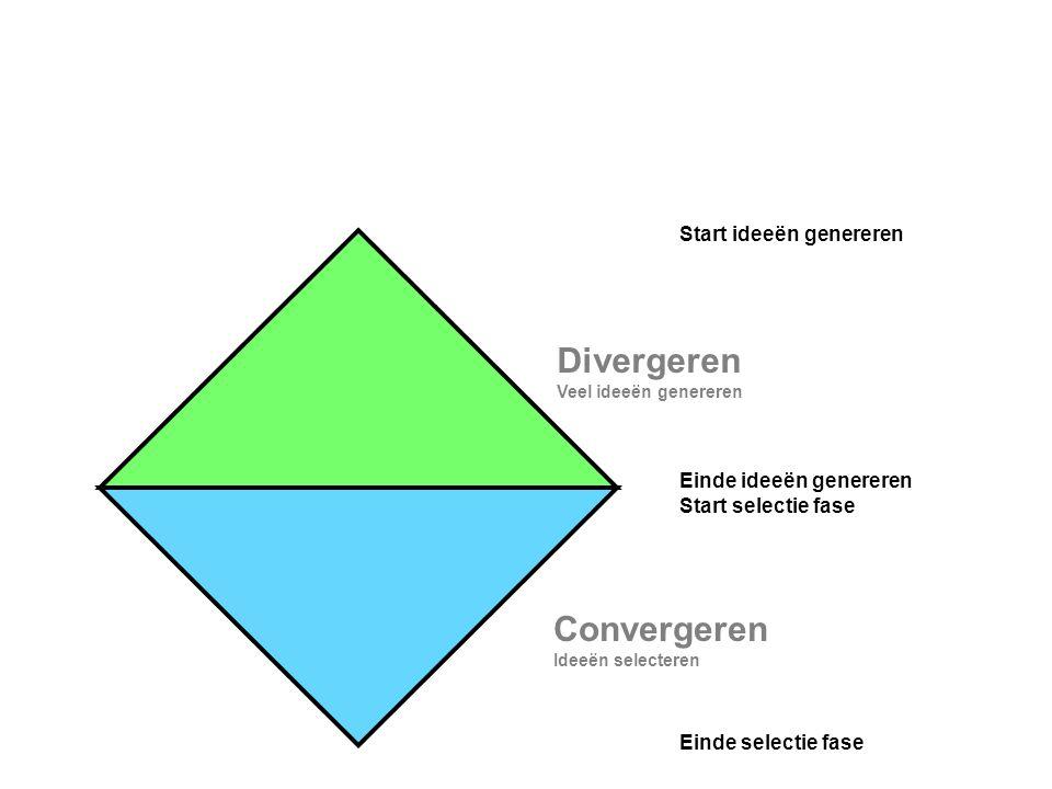 Divergeren Convergeren Start ideeën genereren Einde ideeën genereren