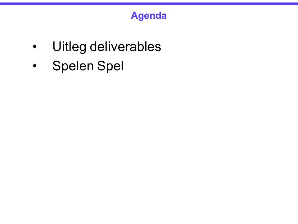 Agenda Uitleg deliverables Spelen Spel 3