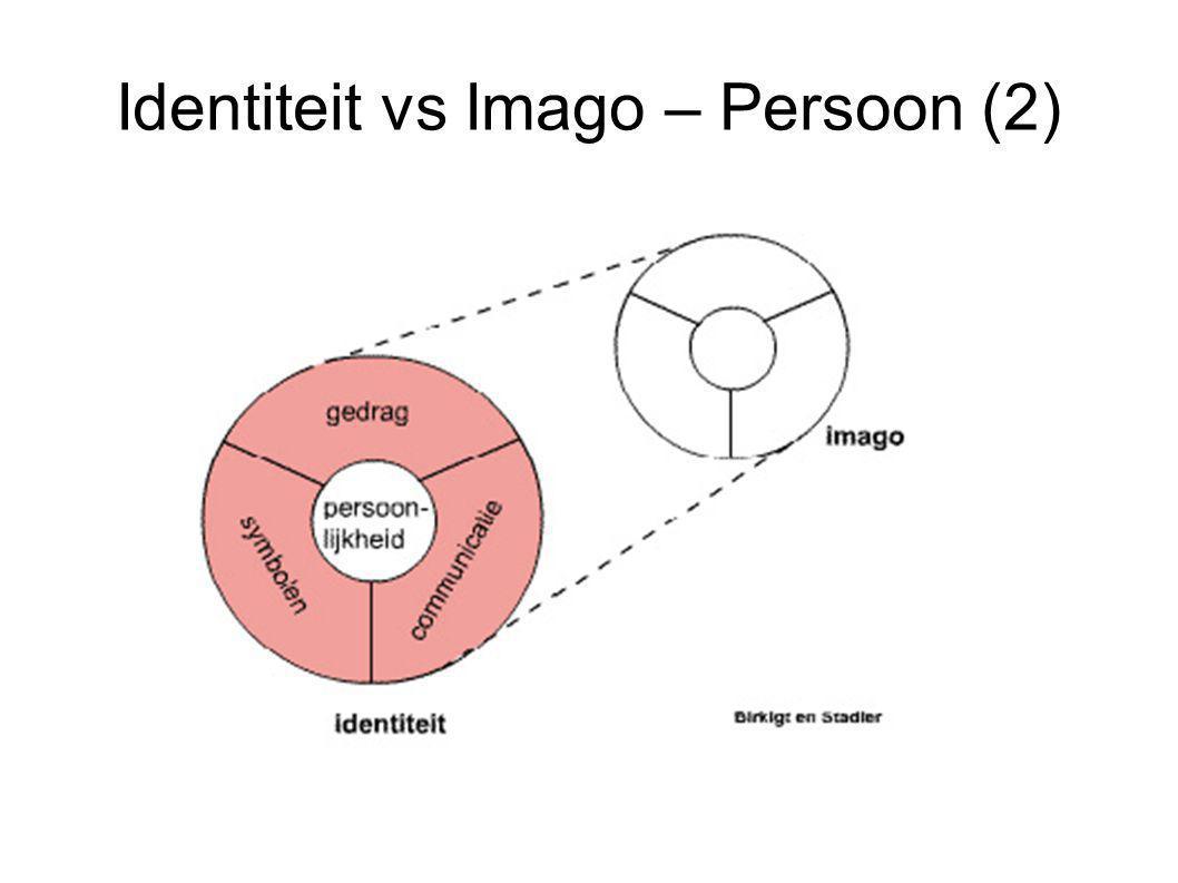 Identiteit vs Imago – Persoon (2)