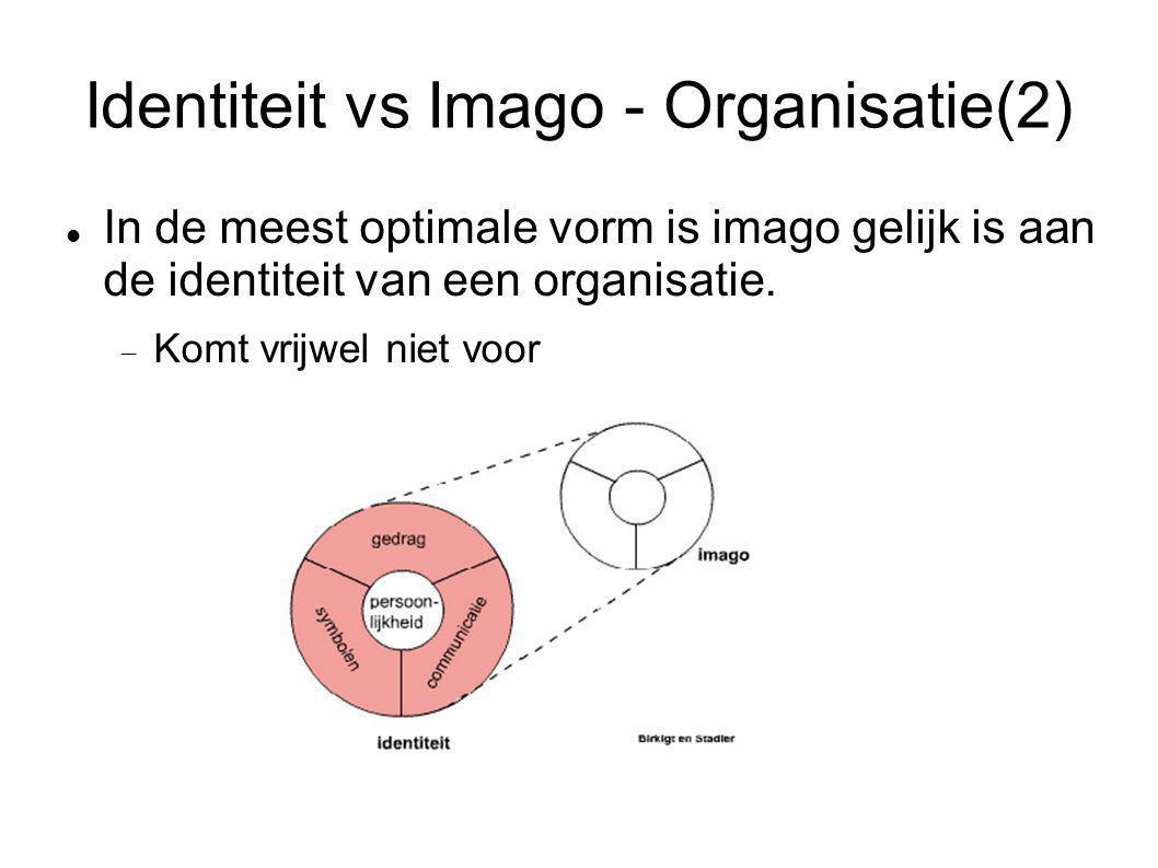 Identiteit vs Imago - Organisatie(2)
