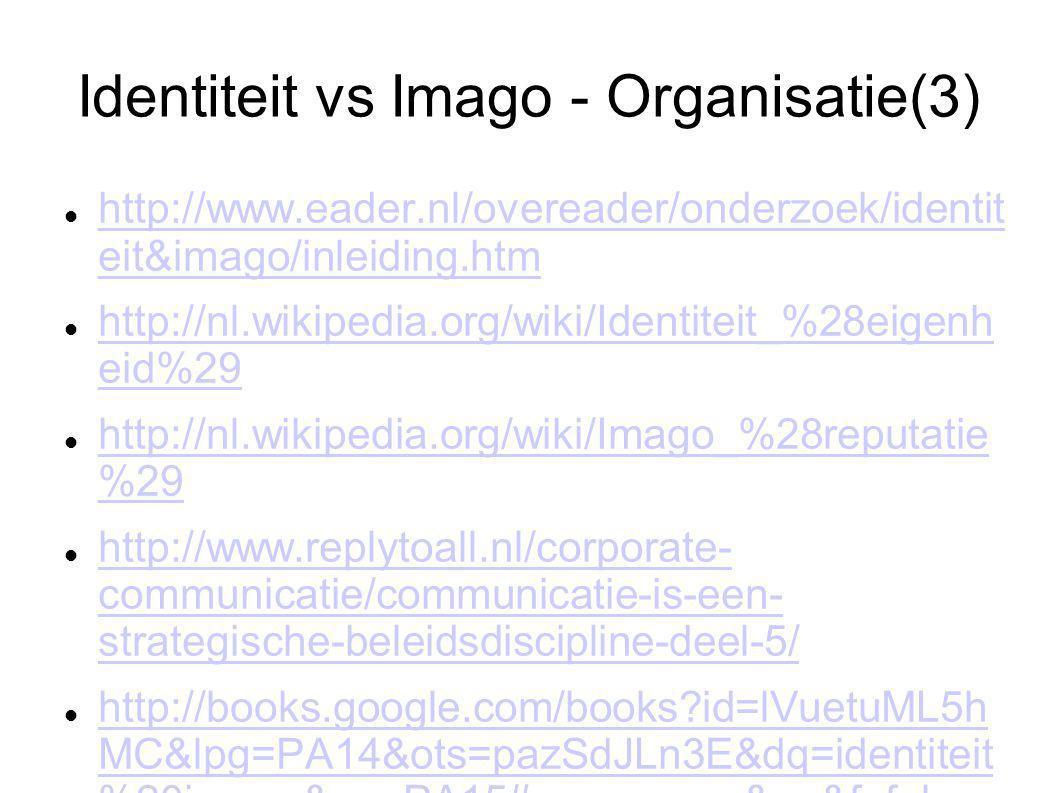 Identiteit vs Imago - Organisatie(3)
