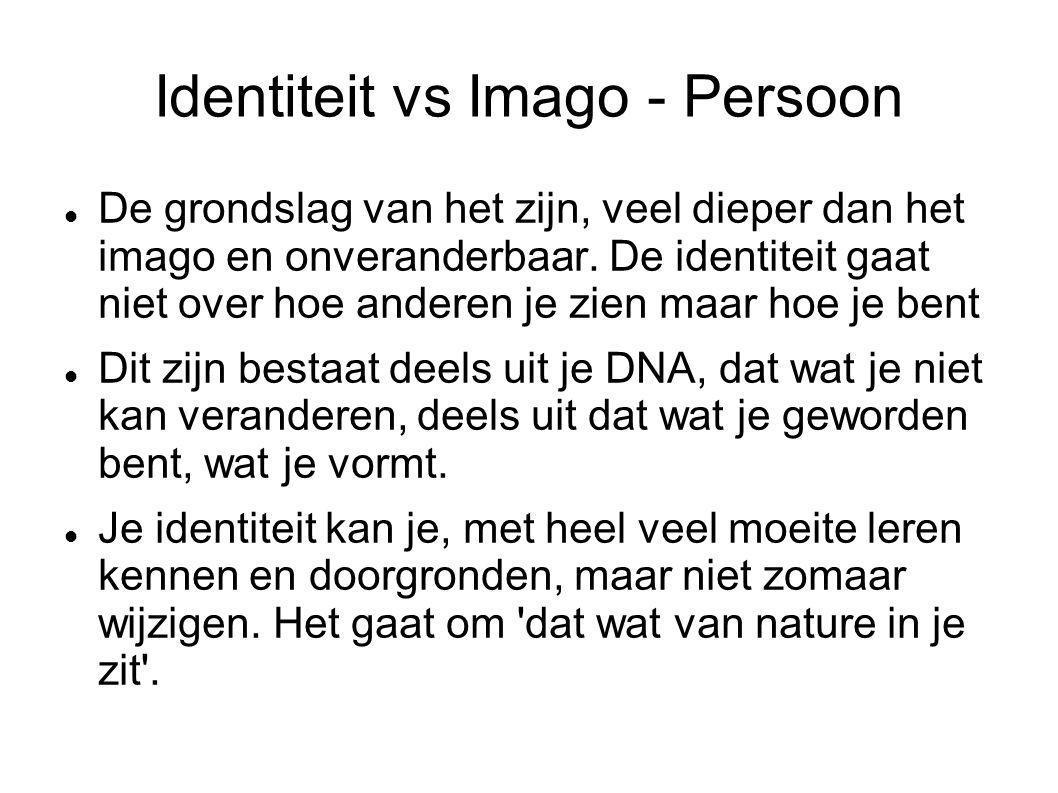 Identiteit vs Imago - Persoon