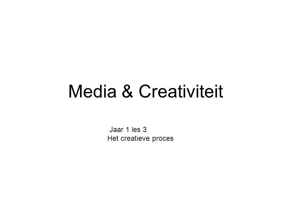 Jaar 1 les 3 Het creatieve proces