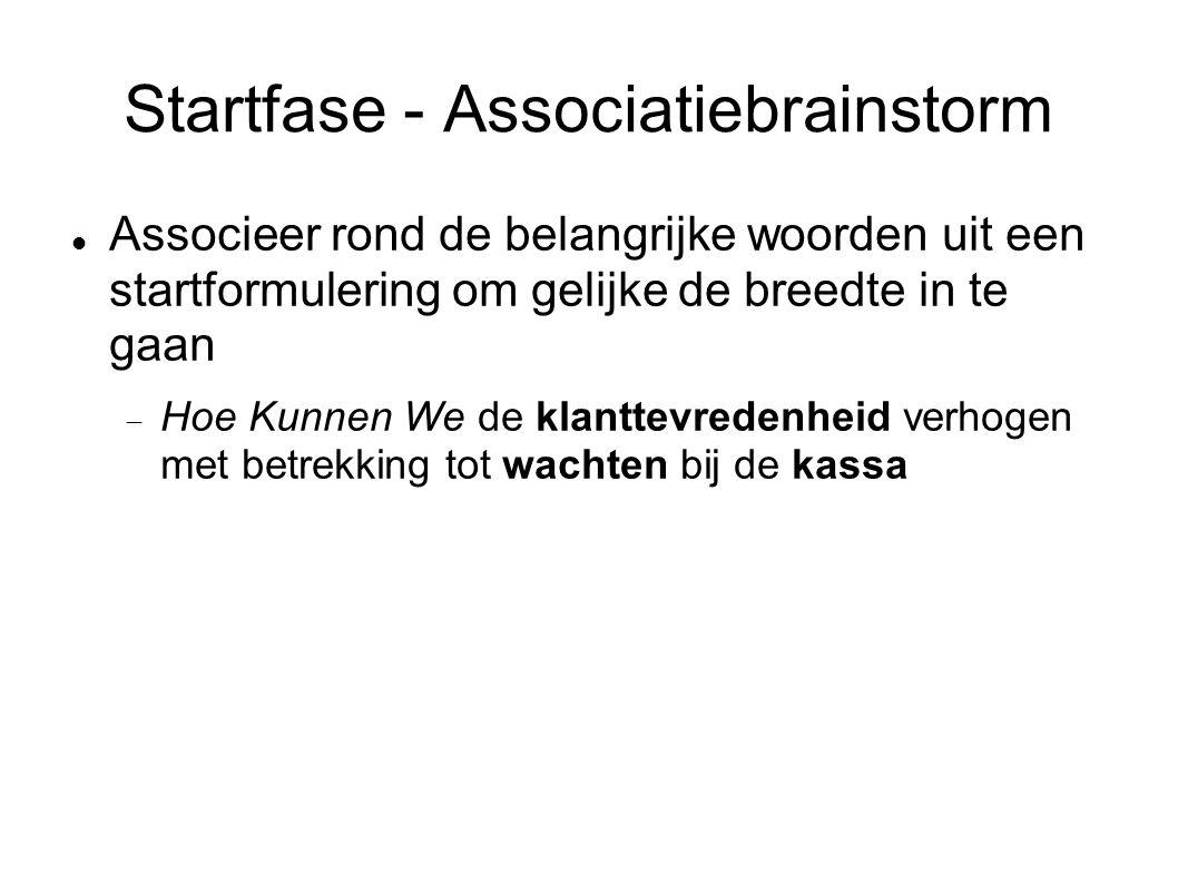 Startfase - Associatiebrainstorm
