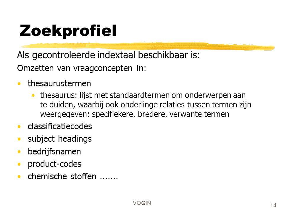 Zoekprofiel Als gecontroleerde indextaal beschikbaar is: